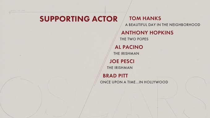 oscar 2020 nominees supporting actor