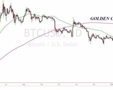 Bitcoin golden cross nedir ?