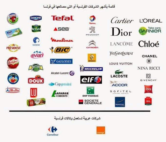 Fransiz-markalar