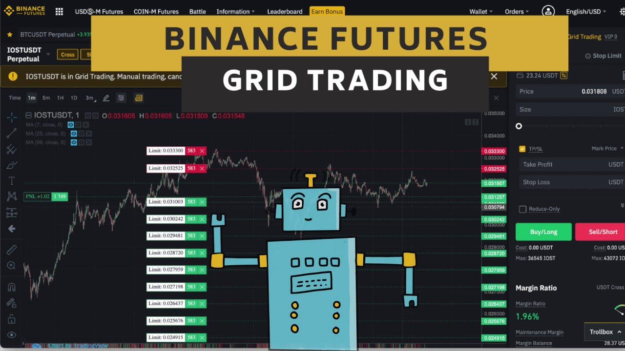 binance-grid-trading-nedir-nasil-yapilir